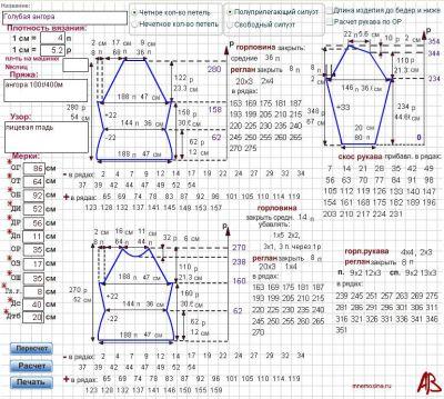 Другой тип программ расчета вязания рассчитан на более точную подгонку выкройки вязания под особенности фигуры или...