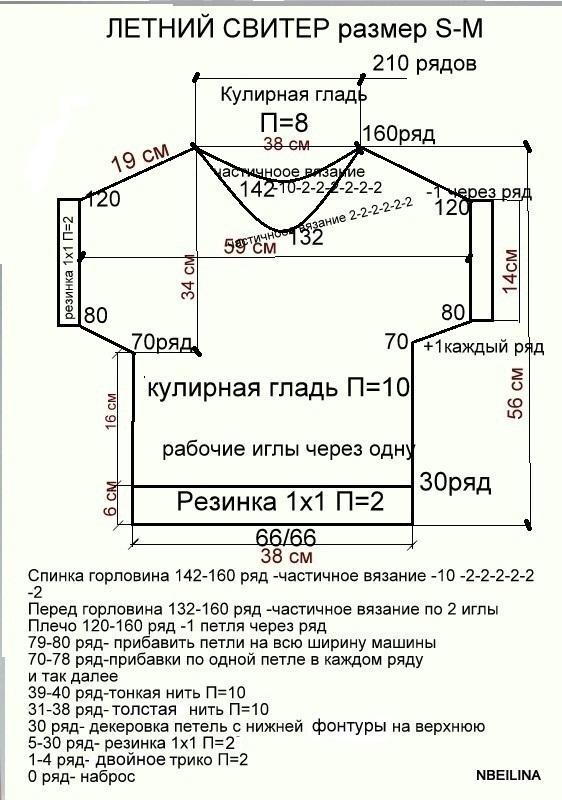 Расчет и вязание кофты 11