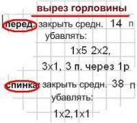 Программа расчет вязания