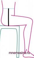 Мерки. Высота сидения